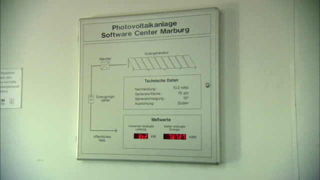 vidéos et rushes de ws digital panel displaying number of kilowatts of electricity being generated by solar panels / marburg, germany - tableau de commande