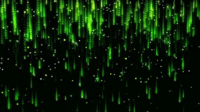 Digitalen Partikel (Endlos wiederholbar)