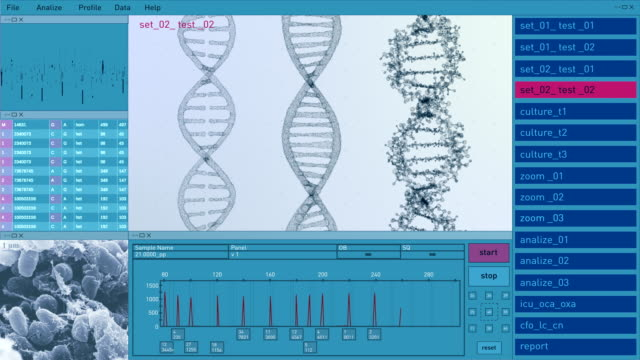 digital technology user interface. dna - microscope stock videos & royalty-free footage