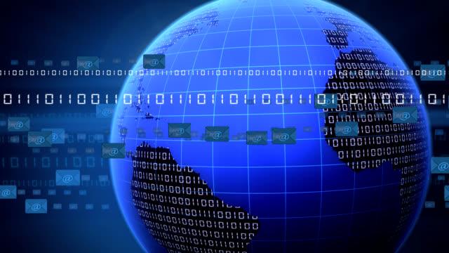 Digital world loop
