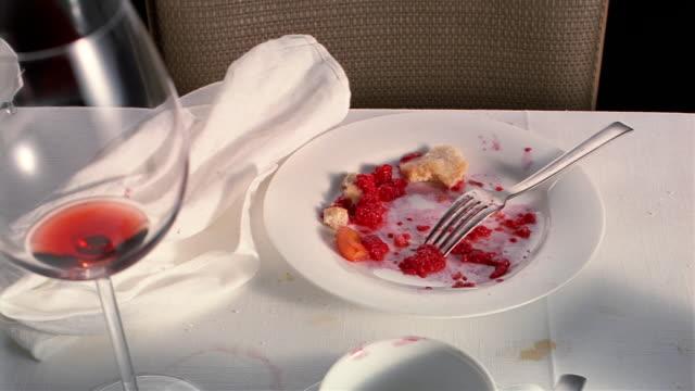 CU dirty plate