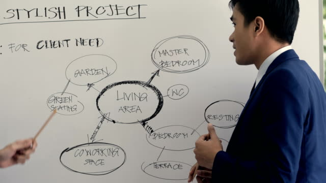 Discussing the workflow on whiteboard