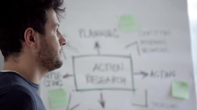 discussing the workflow - whiteboard stock videos and b-roll footage