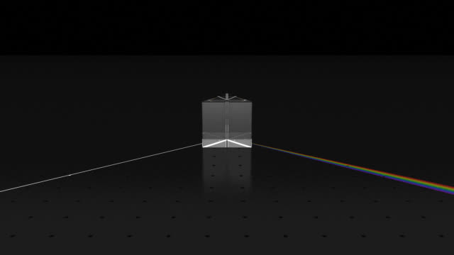 A dispersive equilateral prism refracting an incoming beam of uniform white light. Refraction of light results in the light being split into its constituent spectral colors (the colors of the rainbow)