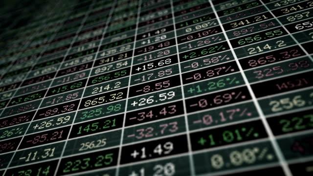 vídeos de stock, filmes e b-roll de exibição de mercado de ações - texto