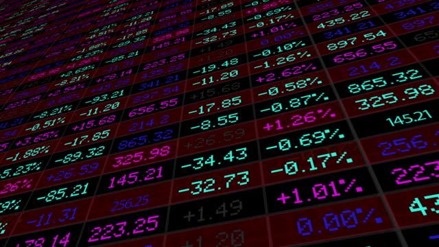 anzeige stock market - ballettstange stock-videos und b-roll-filmmaterial