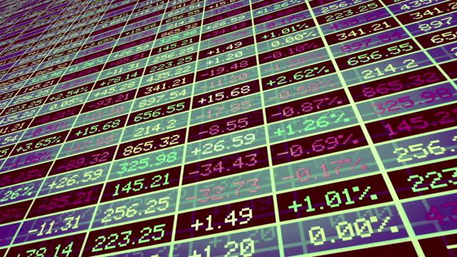 display of stock market - blackboard stock videos & royalty-free footage