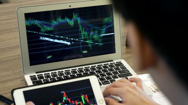 Dolloy Shot: Analyzing Technical stock market