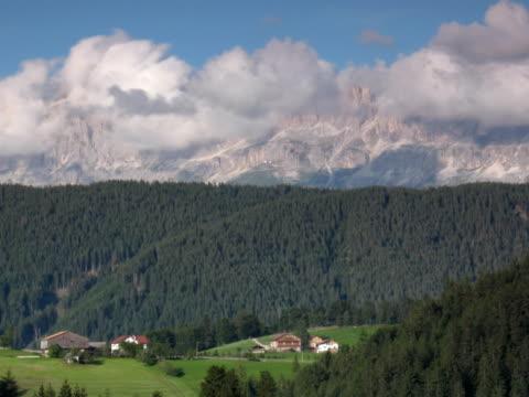 NTSC: Dolomites