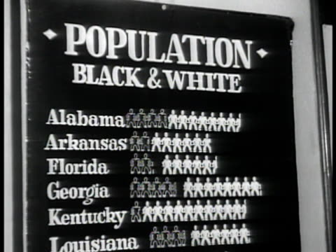 atlanta dr reed at chart titled 'the lynch line drops' poster listing states comparing 'black white' populations chain manufacturing yard int chain... - アメリカ黒人の歴史点の映像素材/bロール