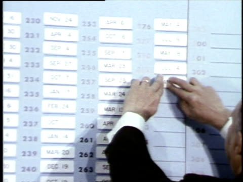 draft lottery conducted on december 1 1969 after president nixon issued an executive order establishing a process of random selection - vietnam war stock videos & royalty-free footage