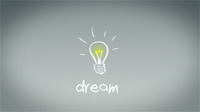 Dream, planen, umsetzen Prozess