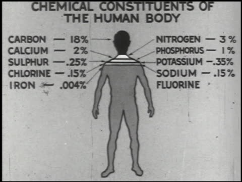 drinking health - 4 of 30 - drinking health 1930 film stock videos & royalty-free footage