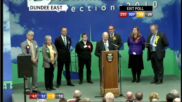 dundee hosie - scottish national party stock videos & royalty-free footage