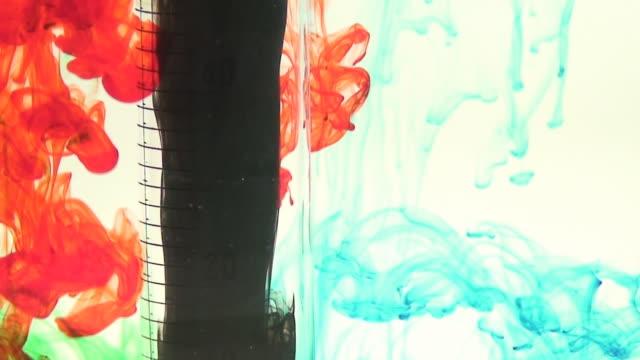 Tintura in acqua