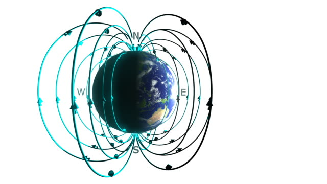 earth magnetic field with compass points. the magnetic pole at the north pole (in the arctic) pole is technically a south magnetic pole in physical terms, as it attracts the north pole of a navigators compass needle - magnetism stock videos & royalty-free footage