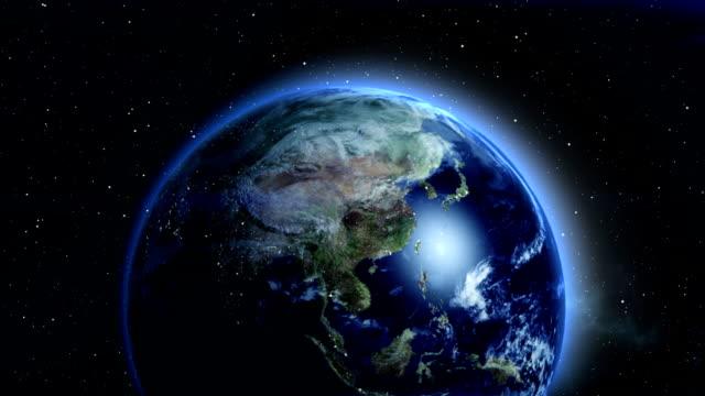 earth rotations