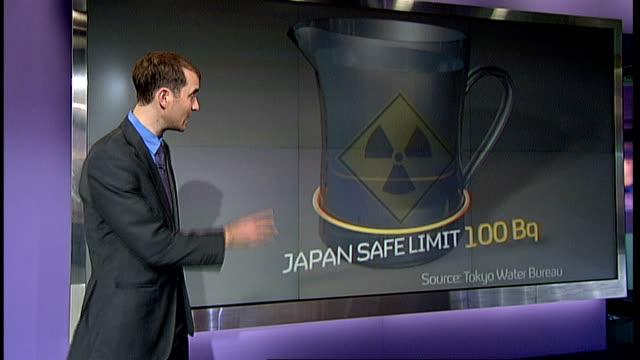 radioactive iodine found in tokyo water supply england london gir int reporter to camera with videowall behind - ギールフォーレスト国立公園点の映像素材/bロール