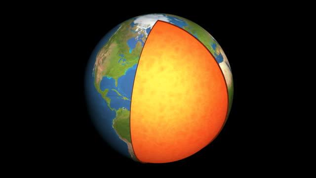 stockvideo's en b-roll-footage met earth's internal structure - schoorsteen
