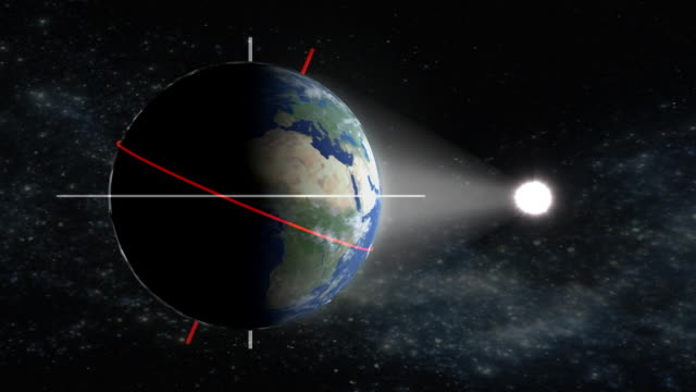 earths orbit around the sun, showing the tilt of its rotational axis (red) from the axis perpendicular to the orbital plane (white). - jahreszeit stock-videos und b-roll-filmmaterial