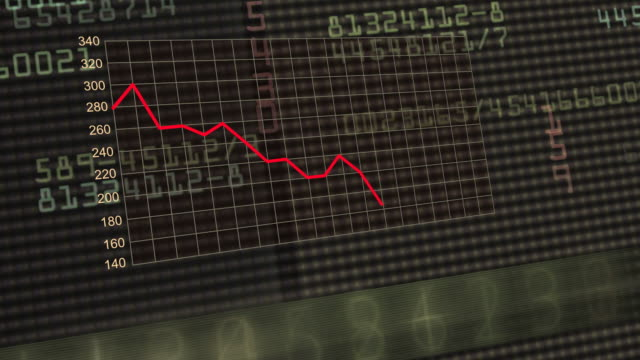 stockvideo's en b-roll-footage met economic depression - 2008