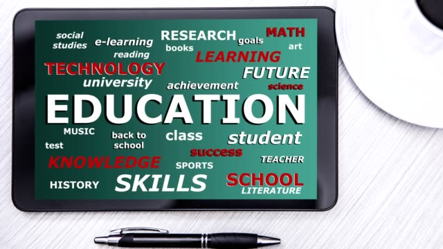 education - back to school - word clouds - attitudine video stock e b–roll