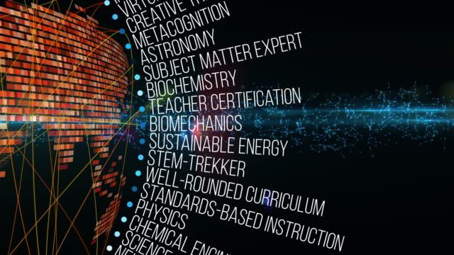 STEM Education Terms