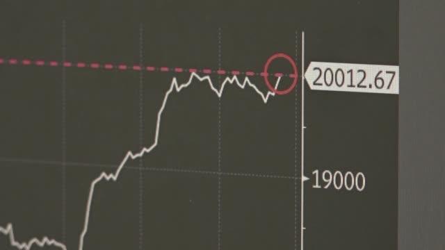 vídeos de stock e filmes b-roll de el indice dow jones supero su barrera historica el miercoles impulsado por el entusiasmo de los inversores con las politicas economicas del... - bolsa de nueva york