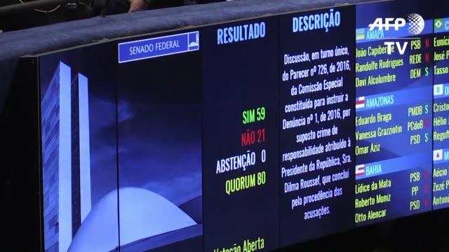 el senado brasileno aprobo en la madrugada del miercoles someter a la presidenta dilma rousseff a un juicio de destitucion que comenzara cuatro días... - calendar date stock videos & royalty-free footage