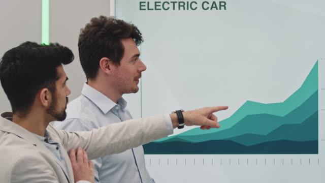 treffen zur entwicklung von elektroautos - konzeptauto stock-videos und b-roll-filmmaterial