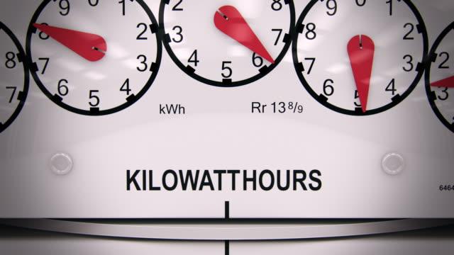 Electricity Meter Loop Time-lapse CG