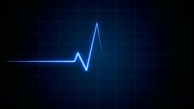 ekg / electrocardiogram /pulse waveform with sound - sine wave stock videos & royalty-free footage