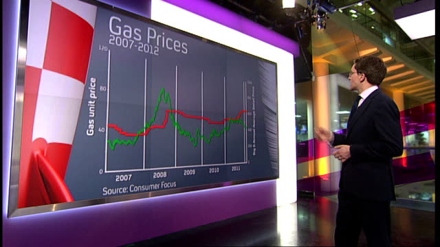 energy announces cut in tariffs for gas customers; int reporter to camera with graphic backdrop on gas prices reporter sitting with david babbs... - petition stock videos & royalty-free footage