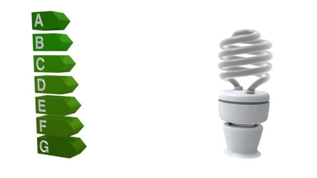 Energy Efficiency Graph Bulb