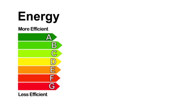 Energy Efficiency Rating Chart Animation