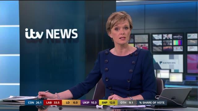 etchingham summarises results - ジュリー エッチンガム点の映像素材/bロール