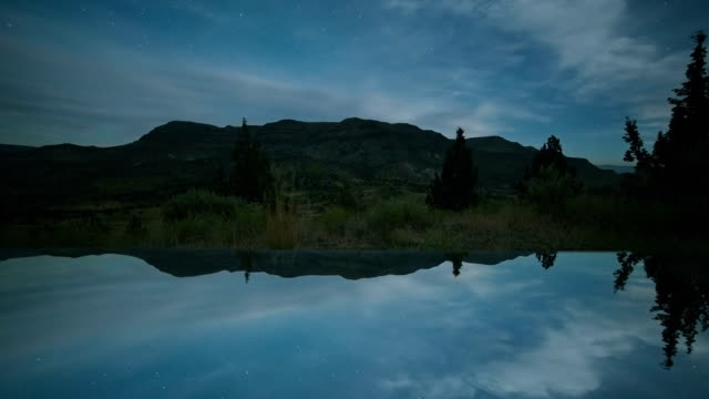Eternal mirror and remote desert mountain day to night dawn blue moonlit sky time lapse
