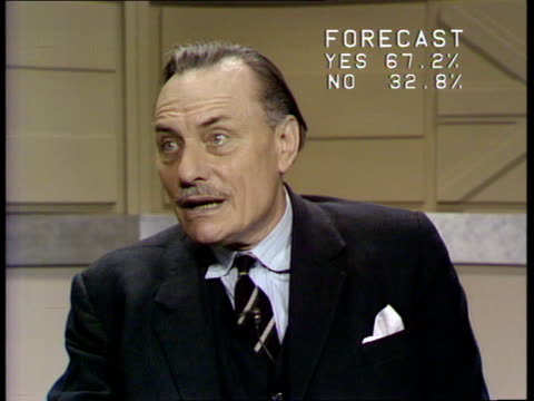 special part four england london itn norman jay anthony crosland reg prentice enoch powell and jack jones in studio enoch powell mp live interview sot - anthony powell stock videos & royalty-free footage