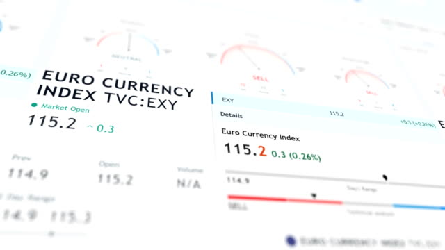 european union currency index(exy) - euro symbol stock videos and b-roll footage