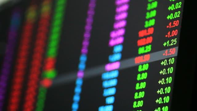 Exchange beurs bestuur