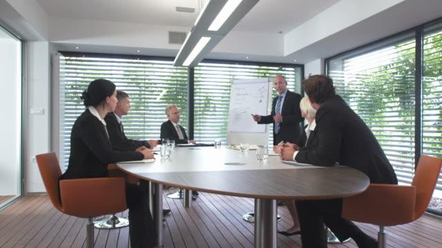 HD DOLLY: Executive Having Presentation