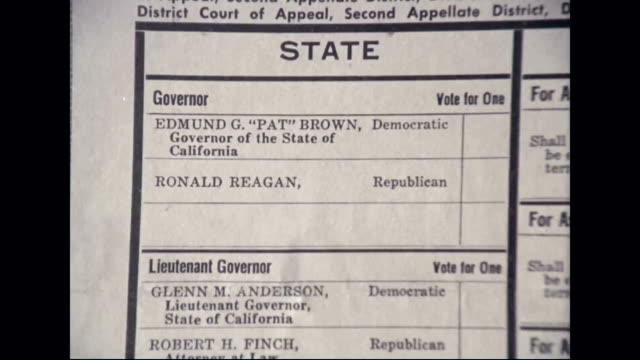 exterior of polling station / voting ballot, box checked choosing ronald reagan. - governor stock videos & royalty-free footage
