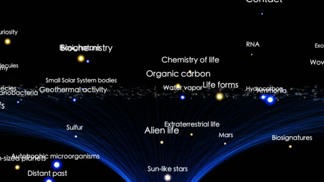 Extraterrestrial Life Terms
