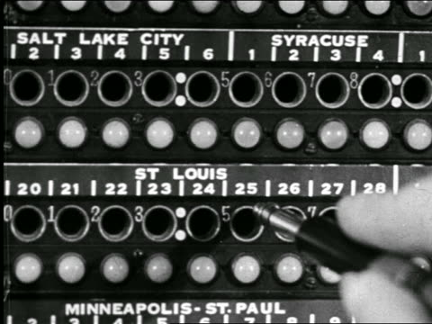b/w 1946 extreme close up hands of telephone operator plugging in wires to st. louis at switchboard / industrial - switchboard operator stock videos & royalty-free footage