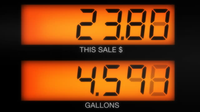 Extreme Gas Prices