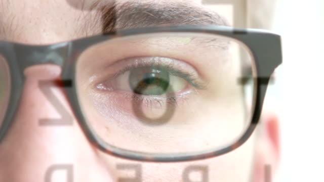 Eye test chart.