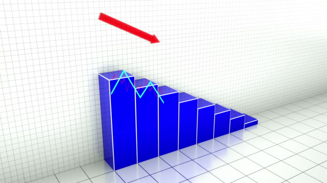 falling chart - moving down stock videos & royalty-free footage