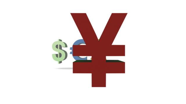 Berühmte Währungen Symbole