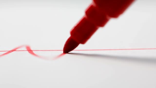 Felt pen making oscillation