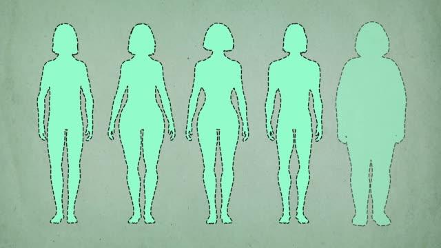Weibliche retro bodyshapes